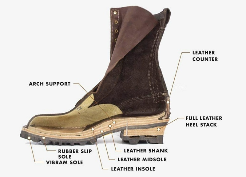 What's The Ideal Arch For My Leather Boots?