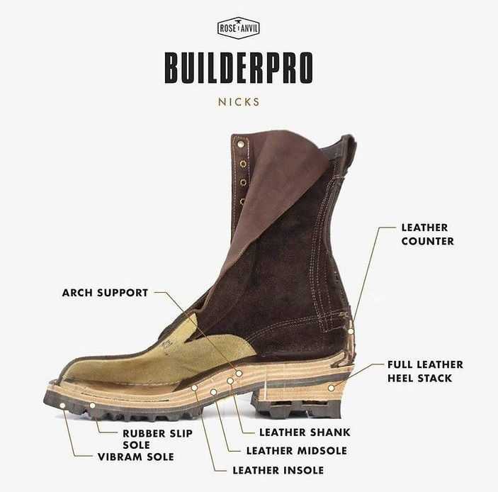 diagram of leather boots